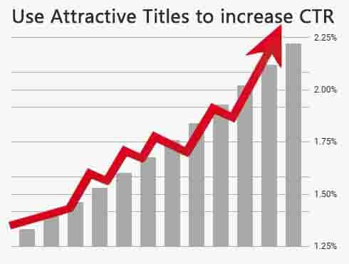 Use Attractive Titles to increase CTR